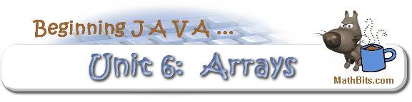 Beginning Java - Unit 6 Arrays - Alphabetic Sorting