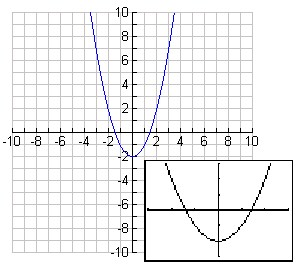 Graphing Calculator - Window Settings